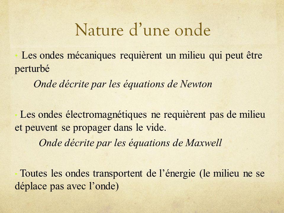 Nature d'une onde Les ondes mécaniques requièrent un milieu qui peut être perturbé. Onde décrite par les équations de Newton.