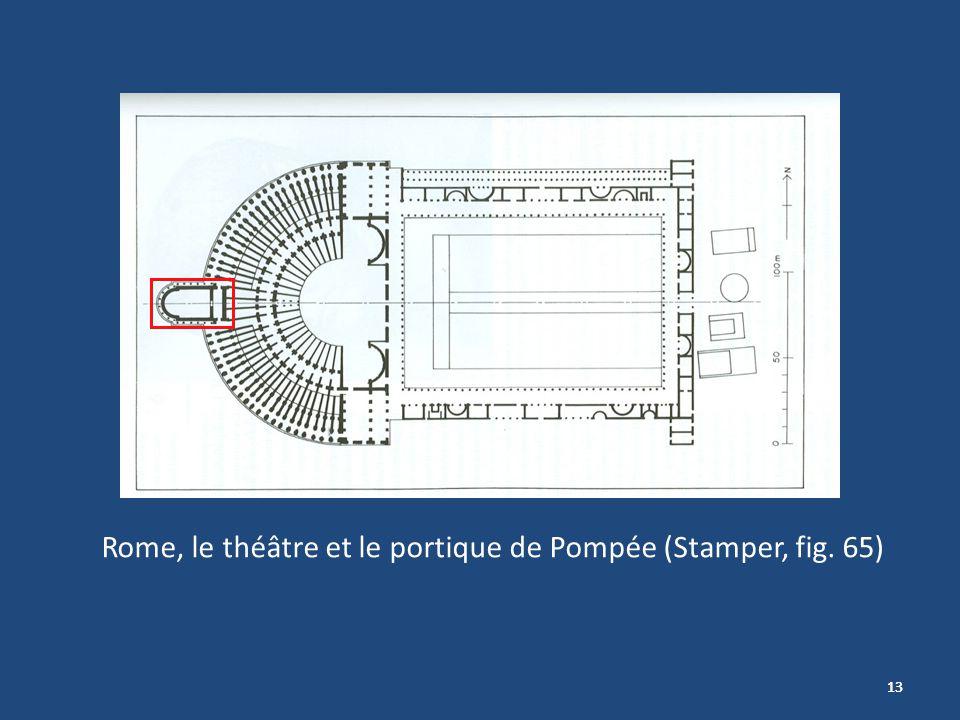 Rome, le théâtre et le portique de Pompée (Stamper, fig. 65)