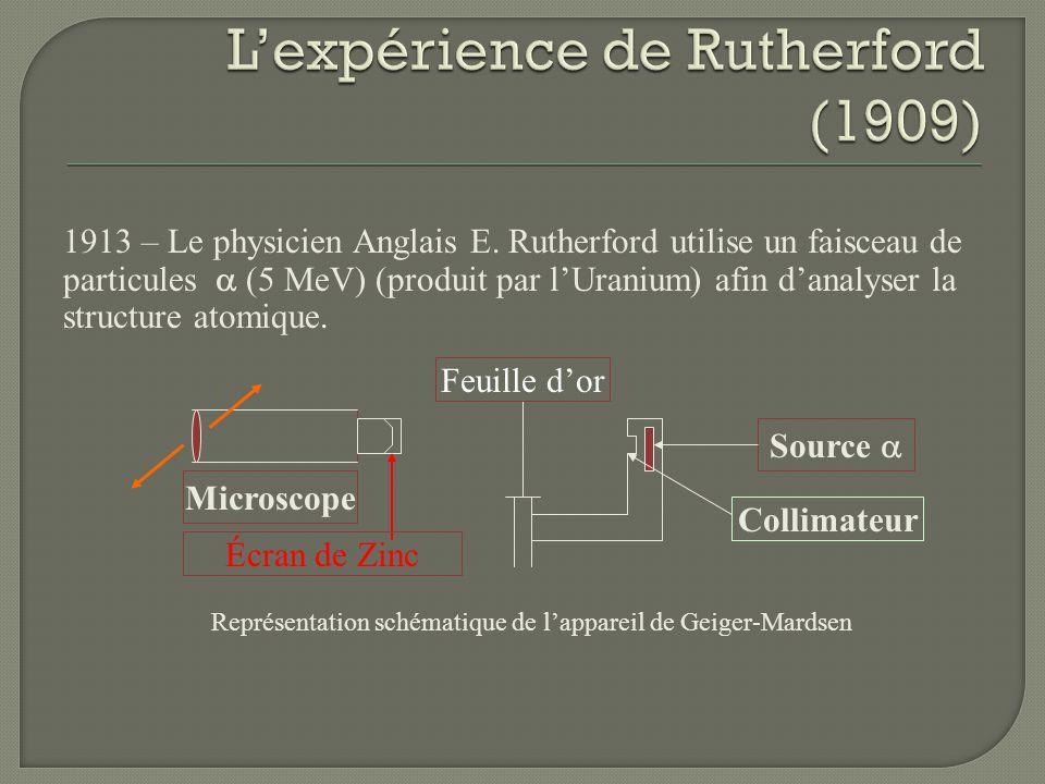 L'expérience de Rutherford (1909)