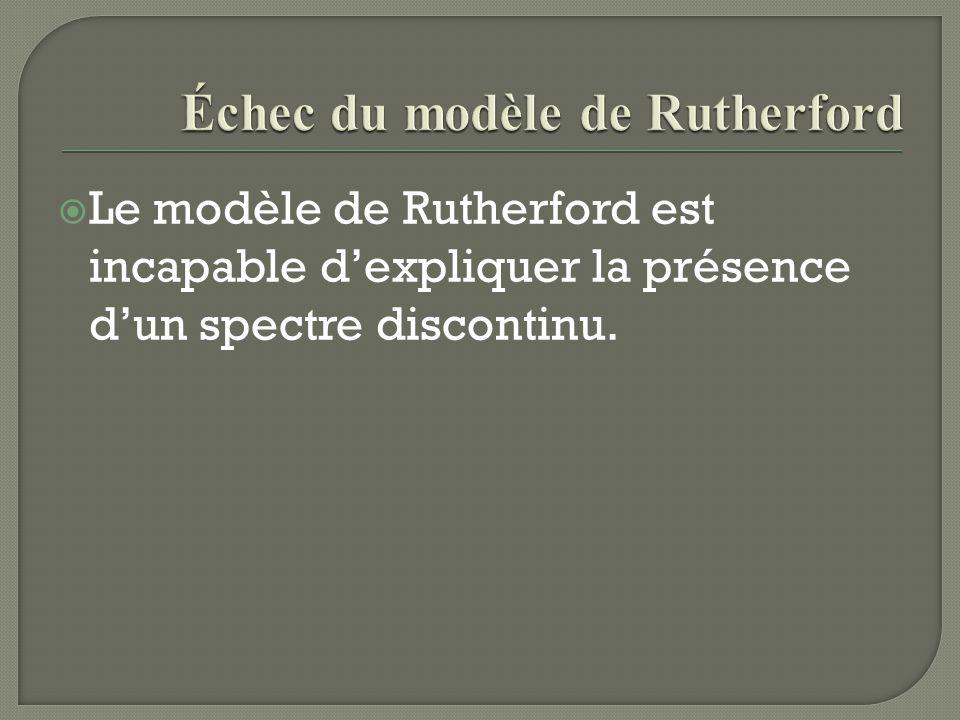 Échec du modèle de Rutherford