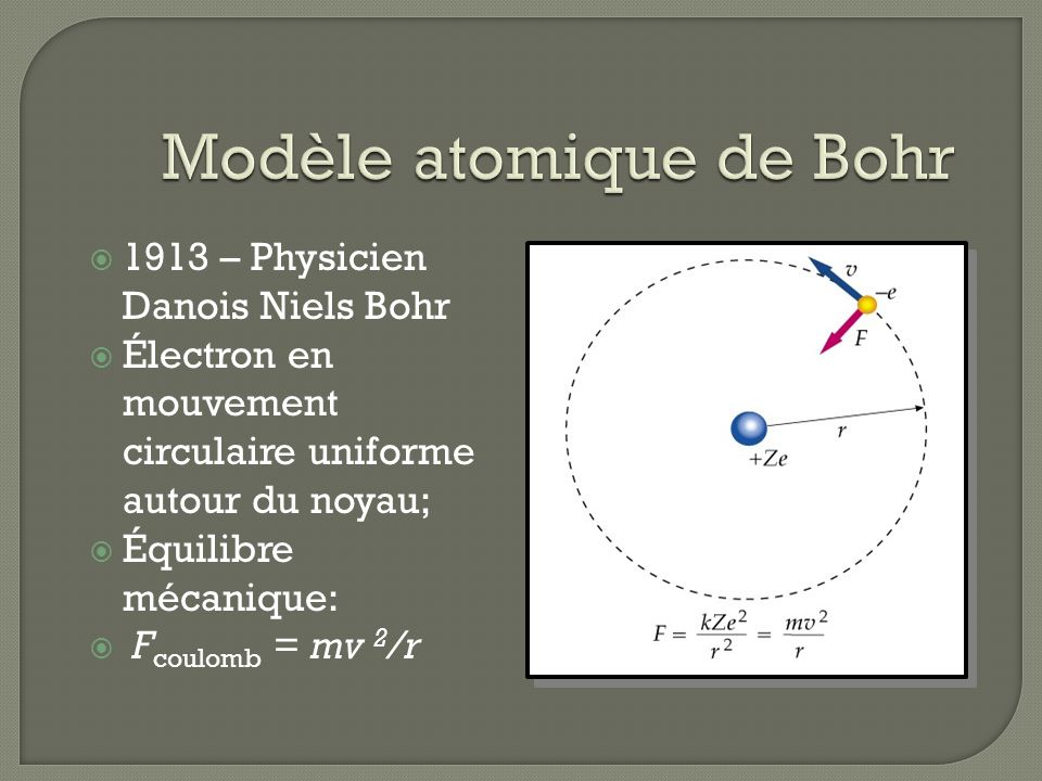 Modèle atomique de Bohr