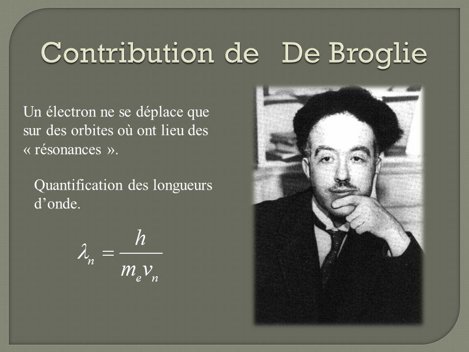 Contribution de De Broglie