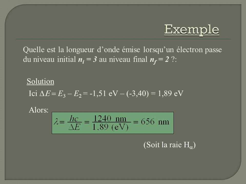 Exemple Quelle est la longueur d'onde émise lorsqu'un électron passe