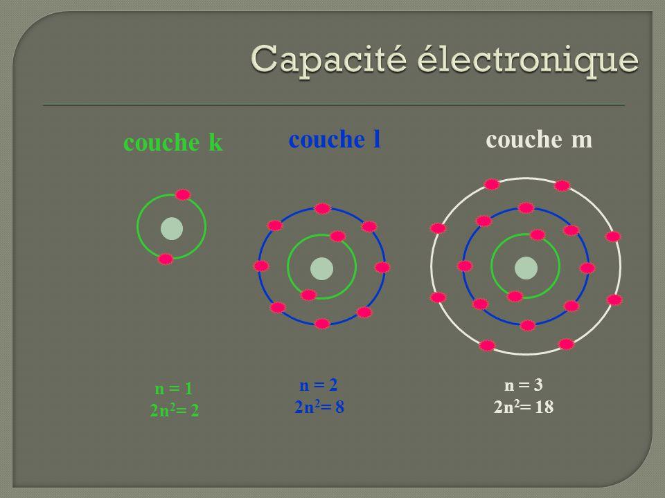 Capacité électronique
