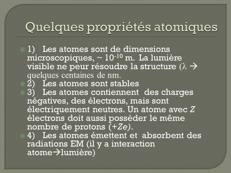 Quelques propriétés atomiques