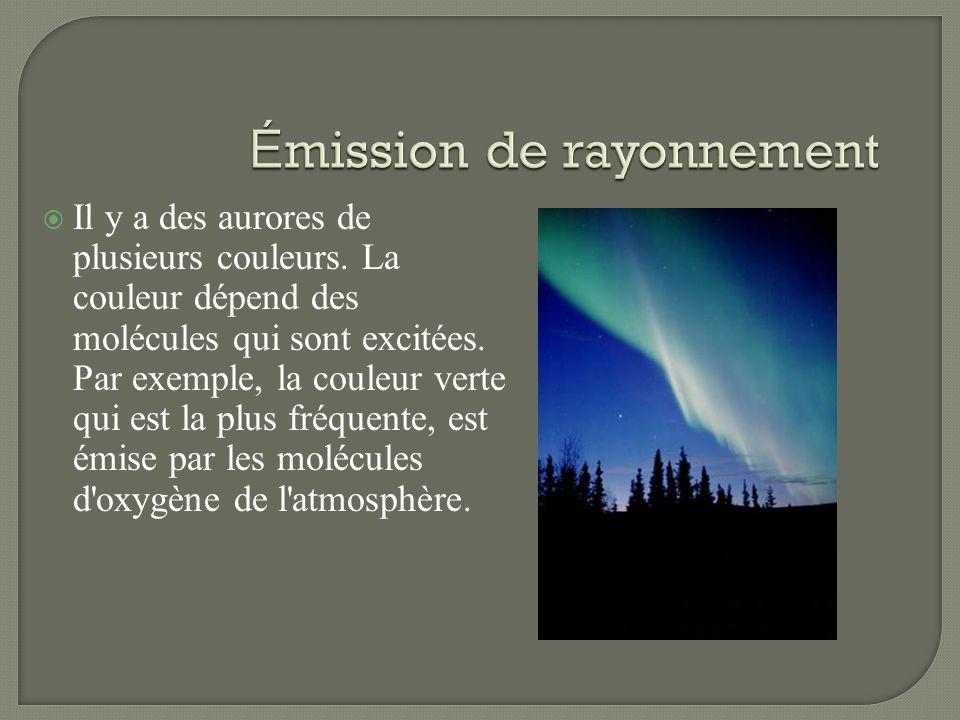 Émission de rayonnement