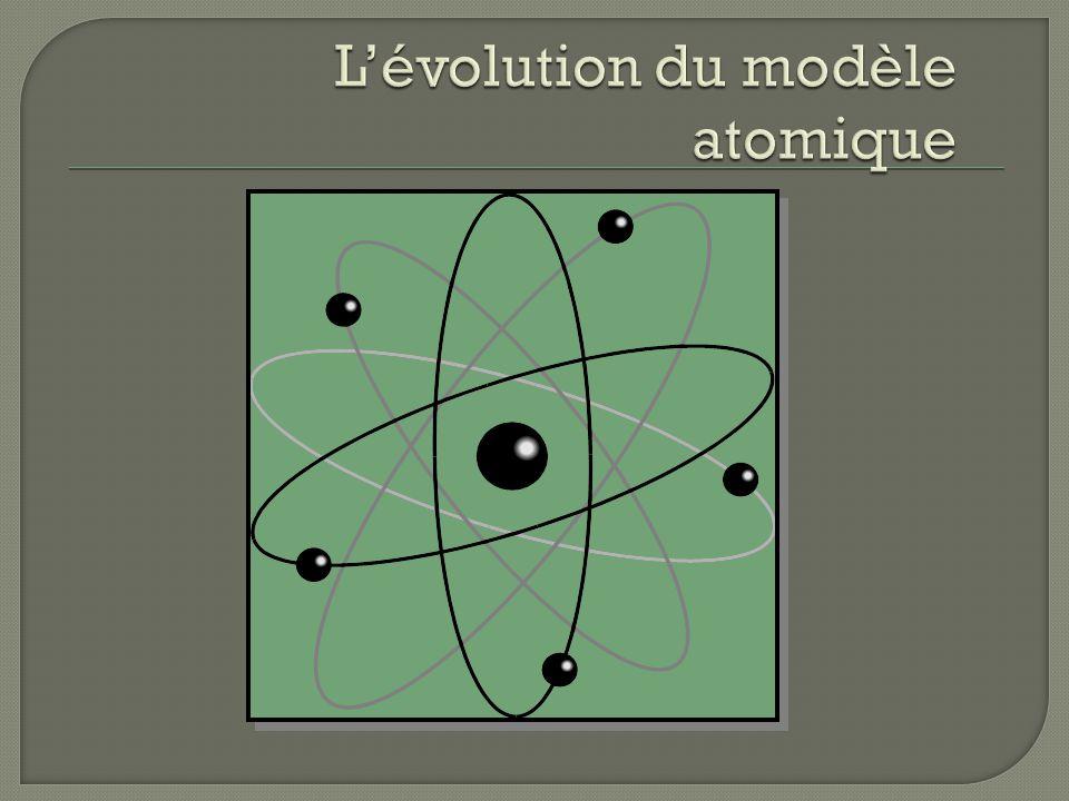 L'évolution du modèle atomique