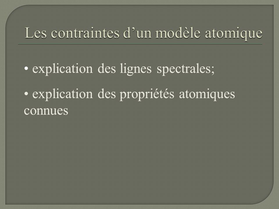 Les contraintes d'un modèle atomique