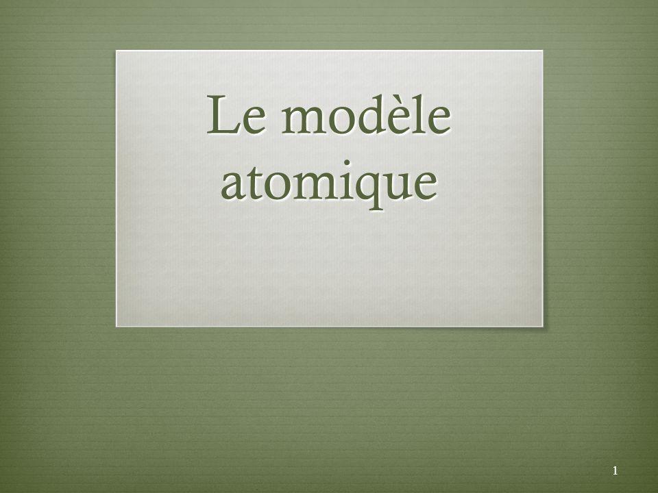 Le modèle atomique
