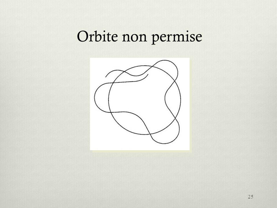 Orbite non permise