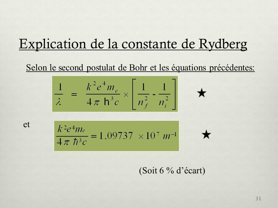 Explication de la constante de Rydberg