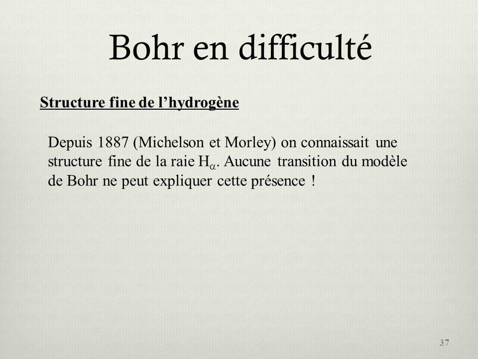 Bohr en difficulté Structure fine de l'hydrogène
