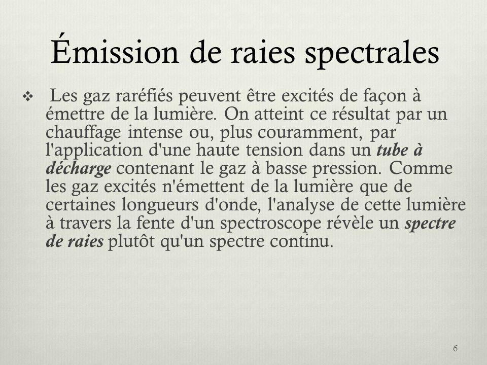 Émission de raies spectrales