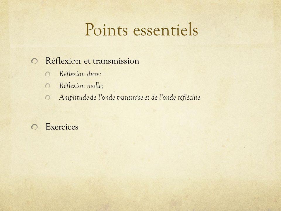 Points essentiels Réflexion et transmission Exercices Réflexion dure: