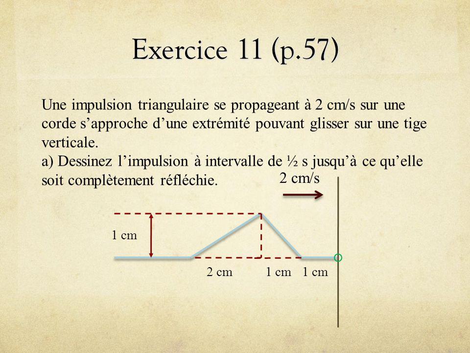Exercice 11 (p.57) Une impulsion triangulaire se propageant à 2 cm/s sur une corde s'approche d'une extrémité pouvant glisser sur une tige verticale.
