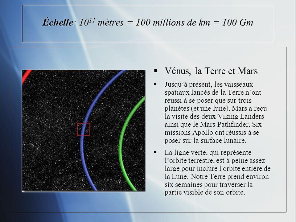 Échelle: 1011 mètres = 100 millions de km = 100 Gm