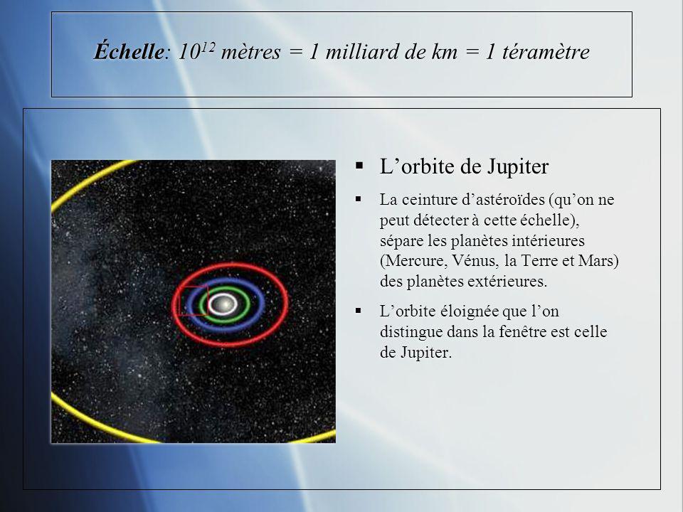 Échelle: 1012 mètres = 1 milliard de km = 1 téramètre