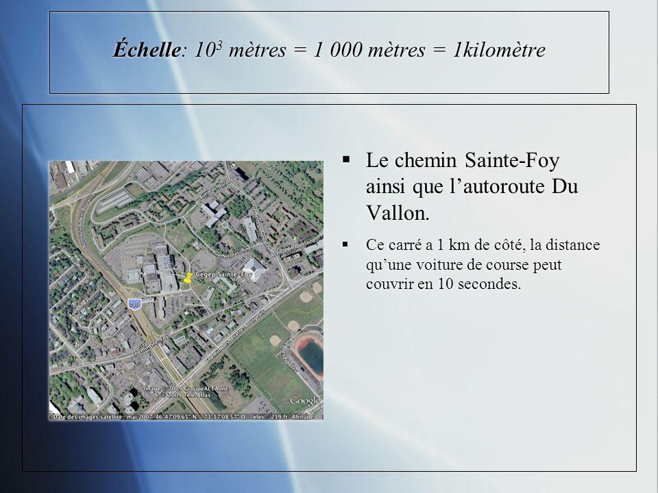 Échelle: 103 mètres = 1 000 mètres = 1kilomètre