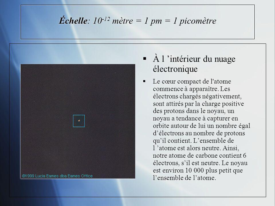 Échelle: 10-12 mètre = 1 pm = 1 picomètre