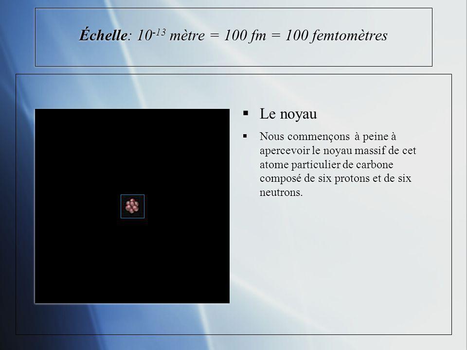 Échelle: 10-13 mètre = 100 fm = 100 femtomètres