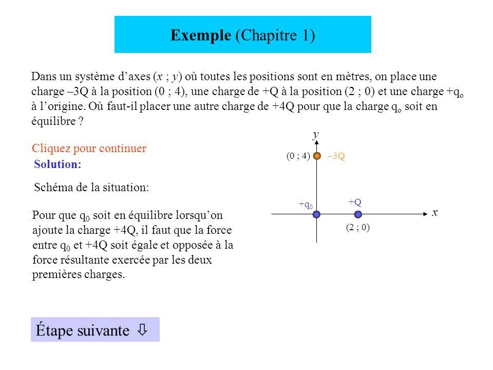 Exemple (Chapitre 1) Étape suivante 