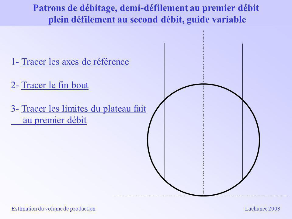 Estimation du volume de production Lachance 2003