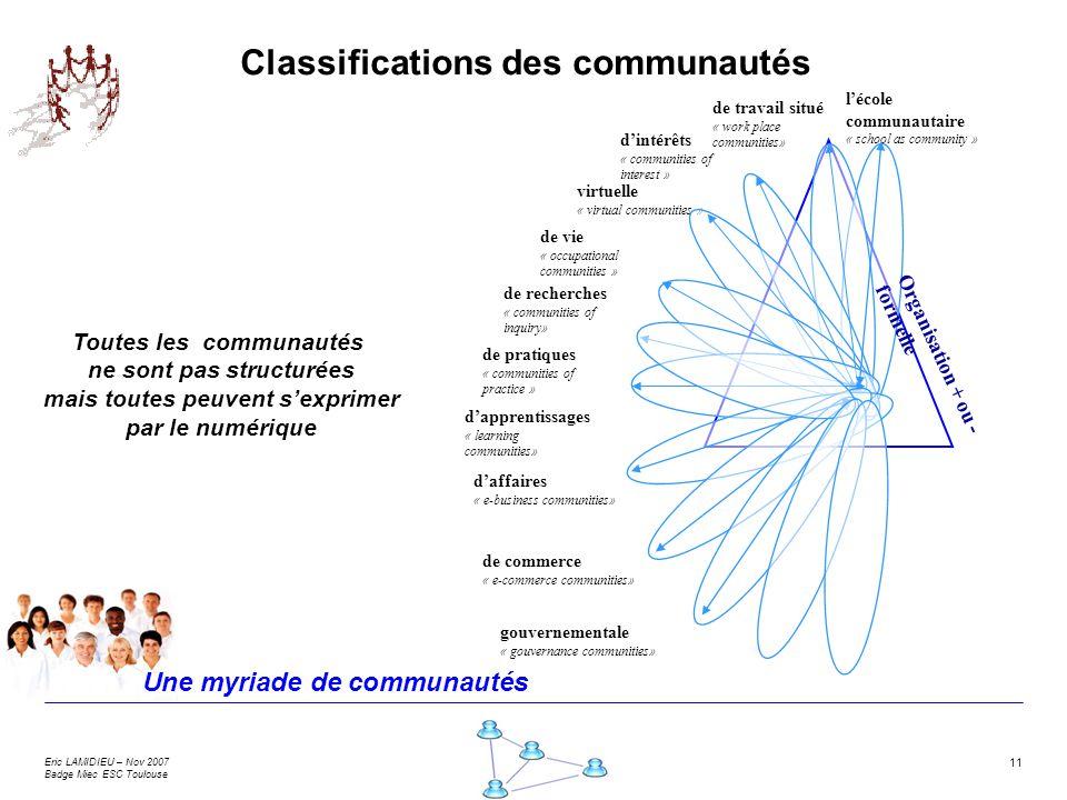 Classifications des communautés