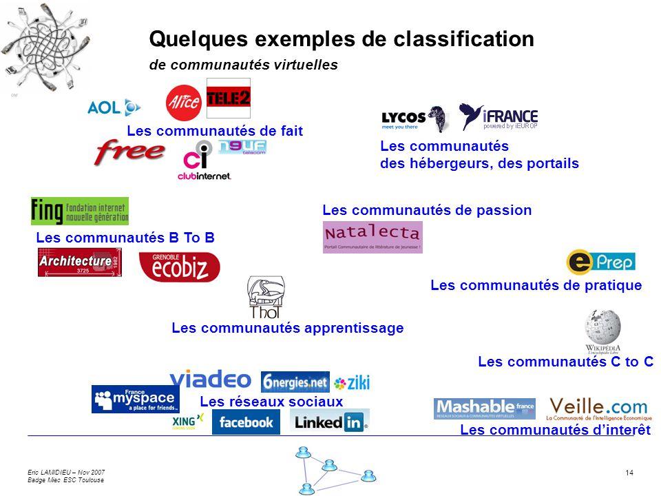 Quelques exemples de classification de communautés virtuelles