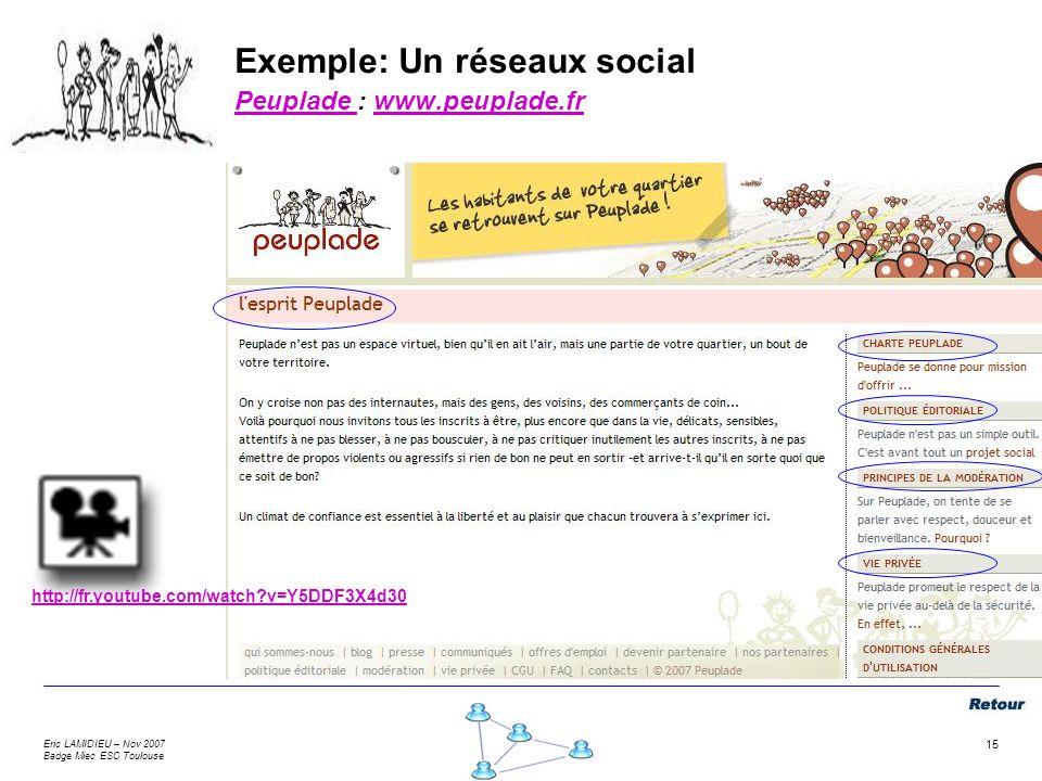 Exemple: Un réseaux social Peuplade : www.peuplade.fr