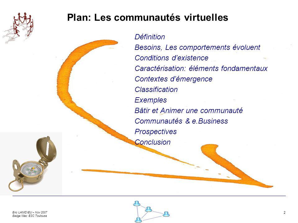 Plan: Les communautés virtuelles