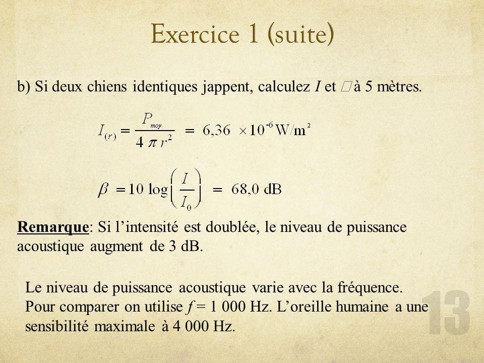 Exercice 1 (suite) b) Si deux chiens identiques jappent, calculez I et β à 5 mètres.