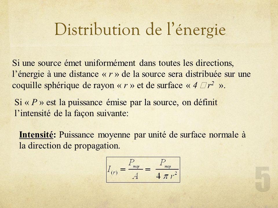 Distribution de l'énergie
