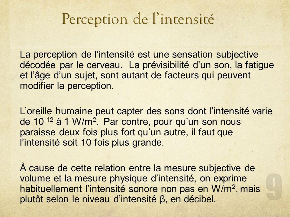 Perception de l'intensité