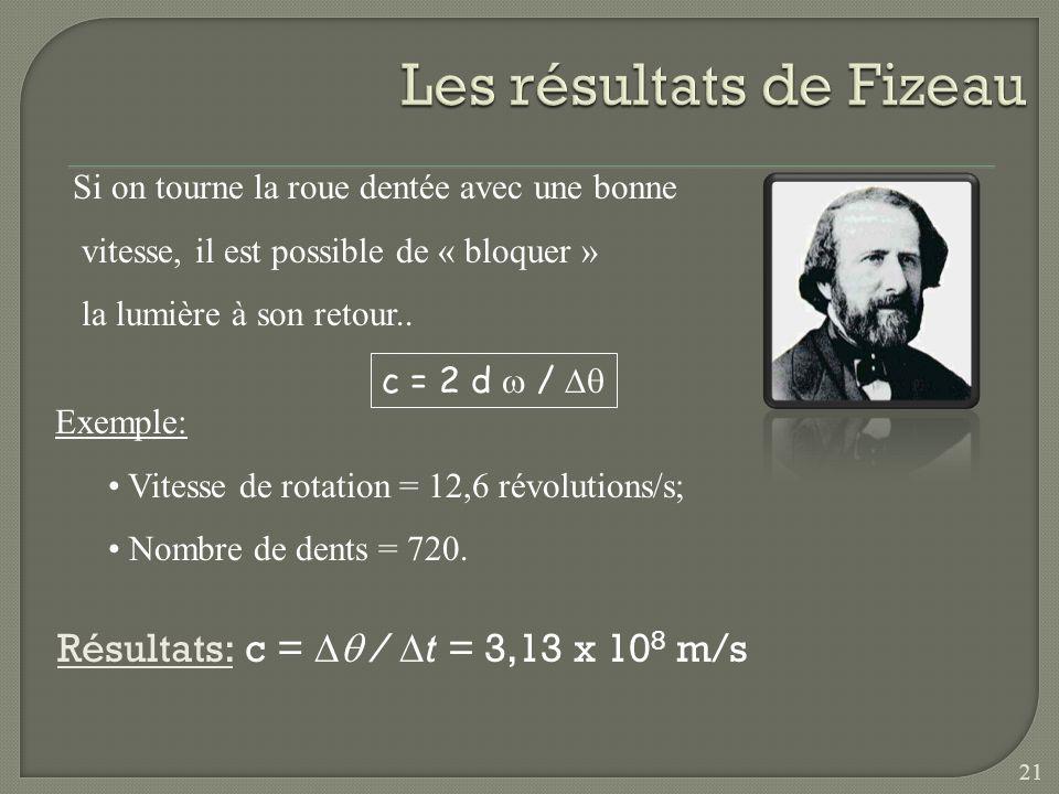 Les résultats de Fizeau