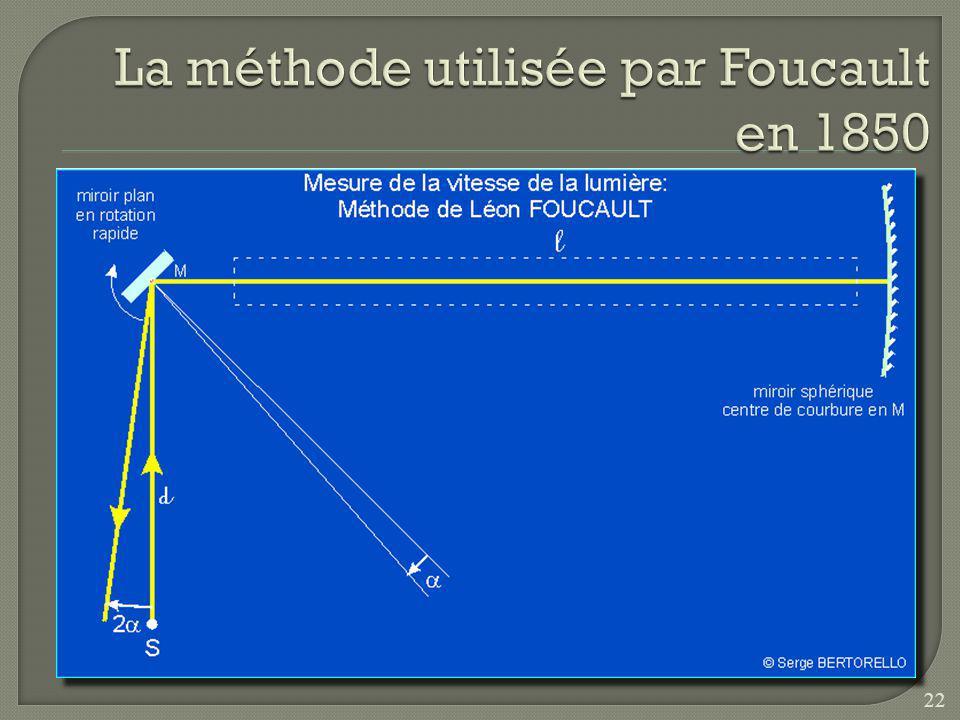 La méthode utilisée par Foucault en 1850