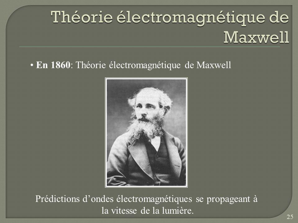 Théorie électromagnétique de Maxwell