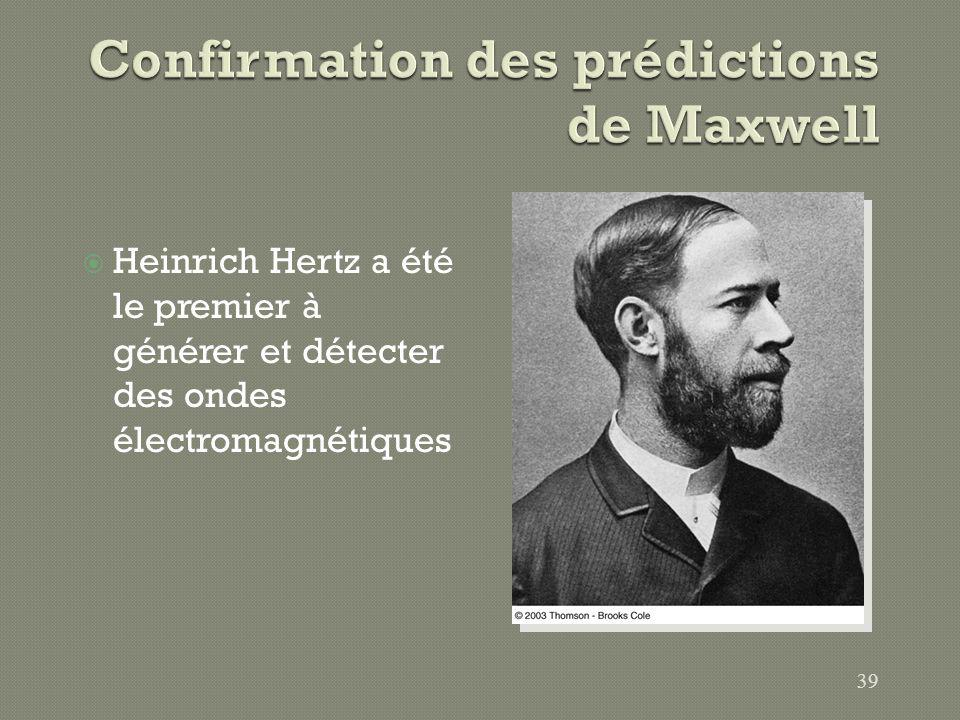 Confirmation des prédictions de Maxwell