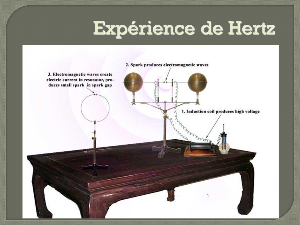 Expérience de Hertz