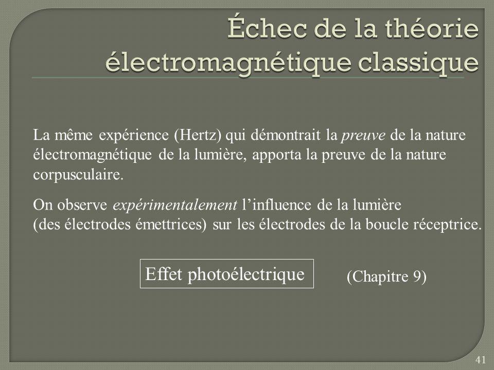 Échec de la théorie électromagnétique classique