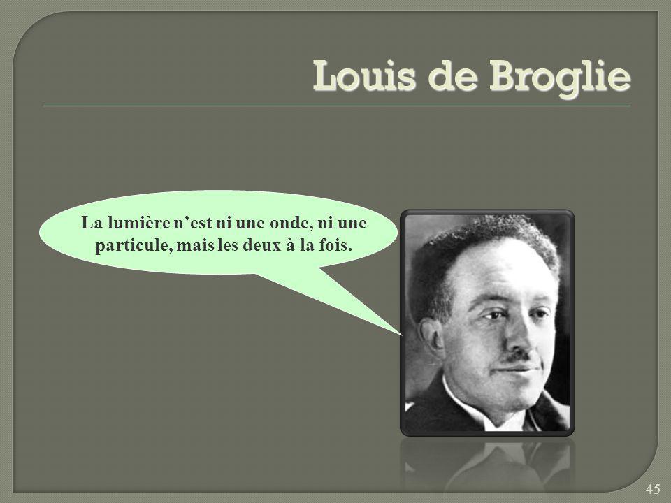 Louis de Broglie La lumière n'est ni une onde, ni une particule, mais les deux à la fois.