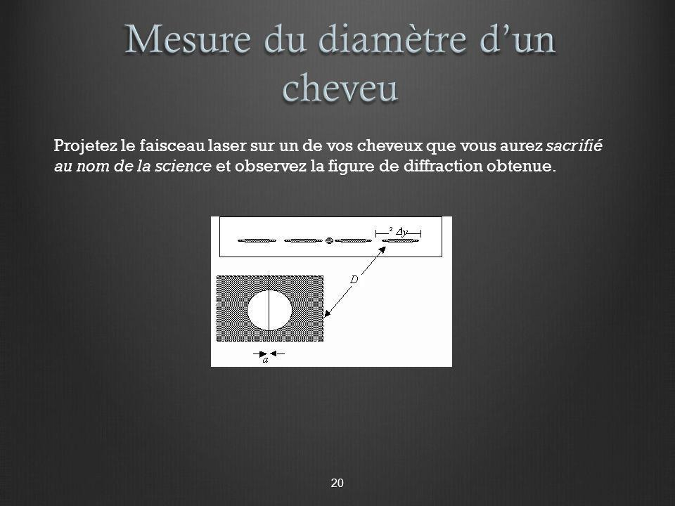 Mesure du diamètre d'un cheveu