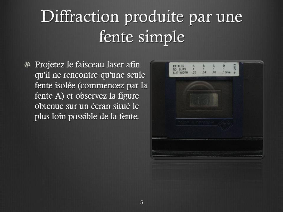 Diffraction produite par une fente simple