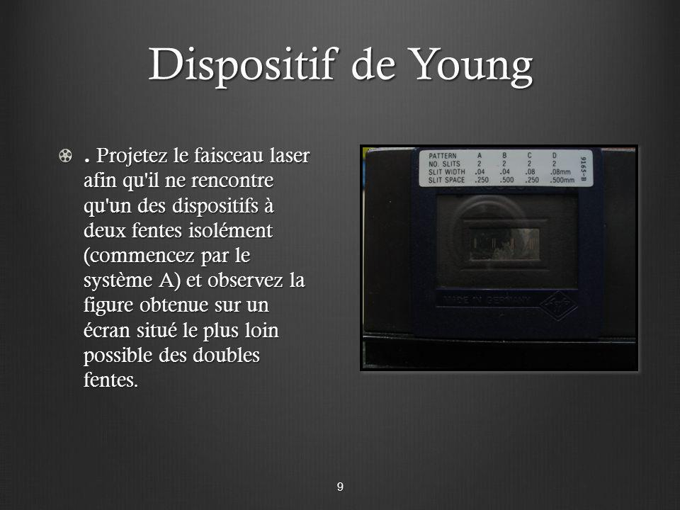 Dispositif de Young