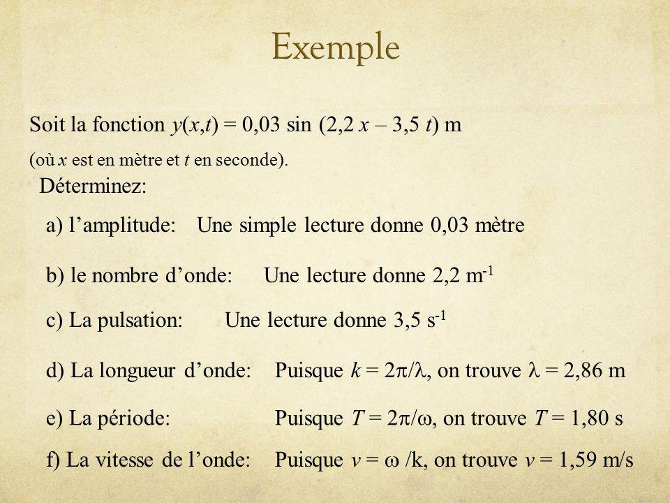 Exemple Soit la fonction y(x,t) = 0,03 sin (2,2 x – 3,5 t) m
