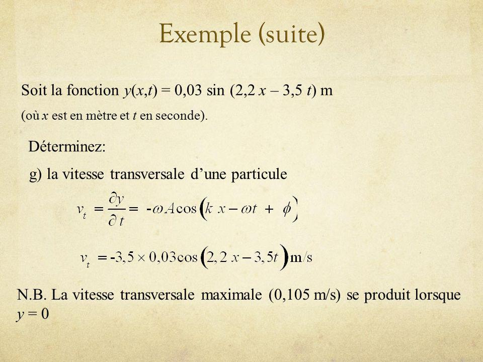 Exemple (suite) Soit la fonction y(x,t) = 0,03 sin (2,2 x – 3,5 t) m