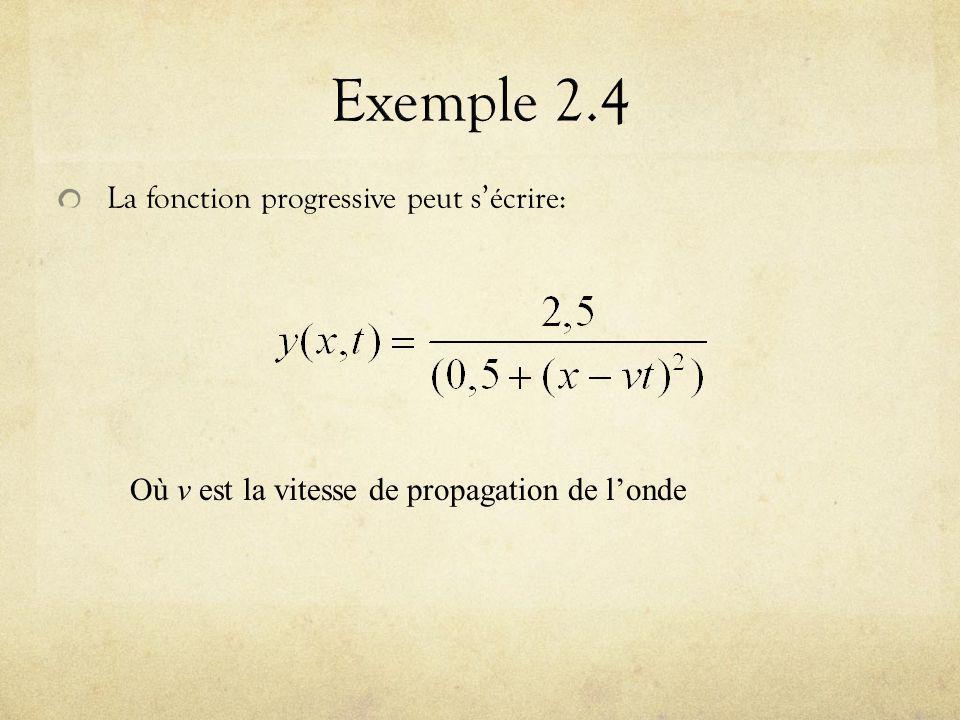 Exemple 2.4 La fonction progressive peut s'écrire: