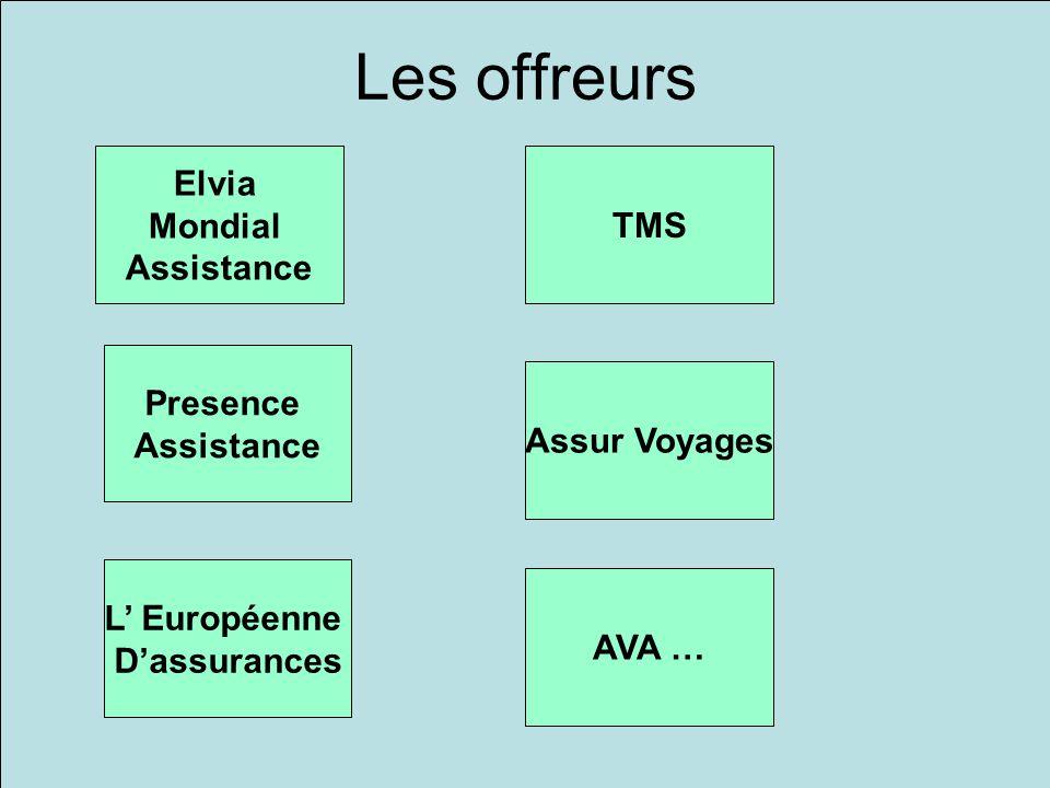 Les offreurs Elvia Mondial Assistance TMS Presence Assistance
