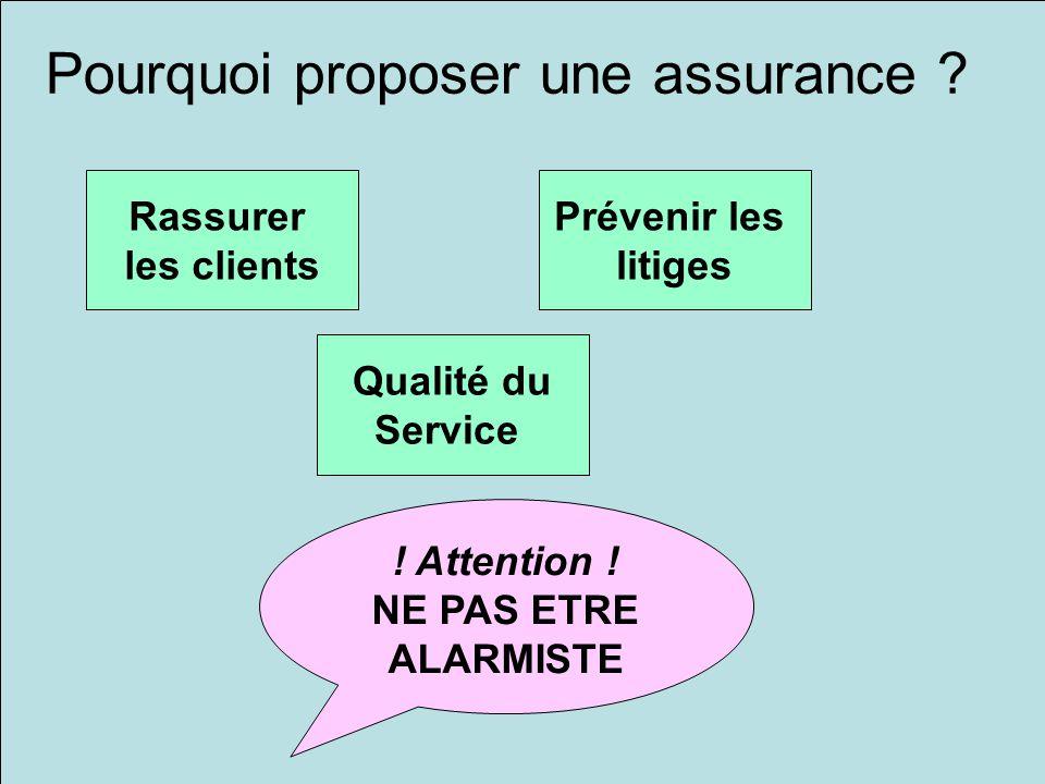 Pourquoi proposer une assurance
