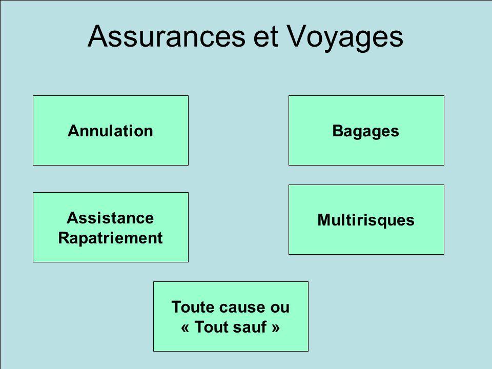 Assurances et Voyages Annulation Bagages Multirisques Assistance