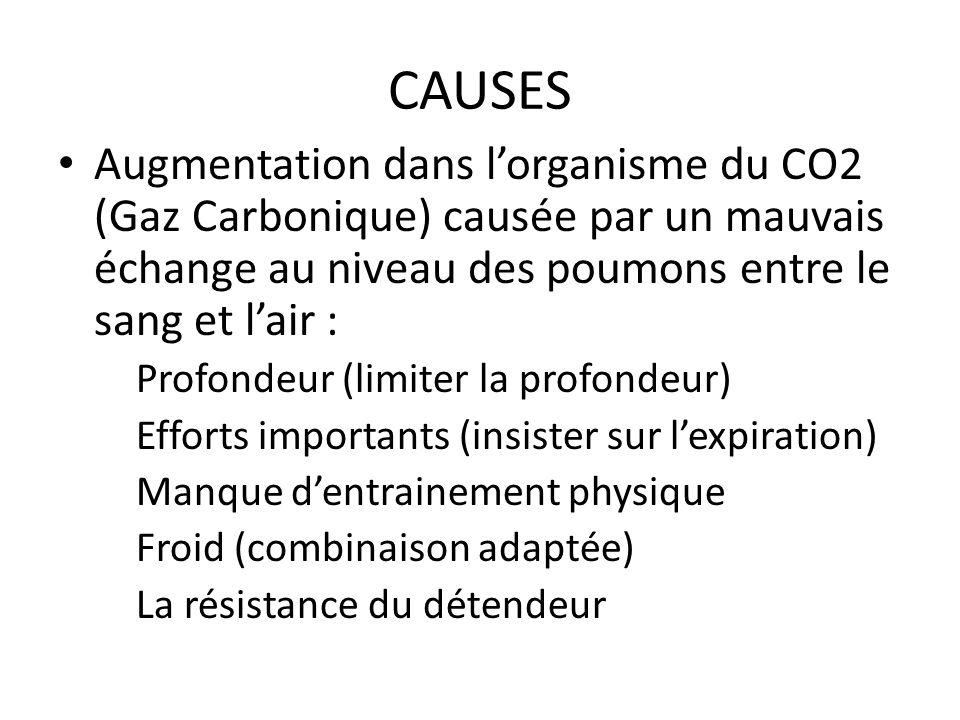 CAUSES Augmentation dans l'organisme du CO2 (Gaz Carbonique) causée par un mauvais échange au niveau des poumons entre le sang et l'air :